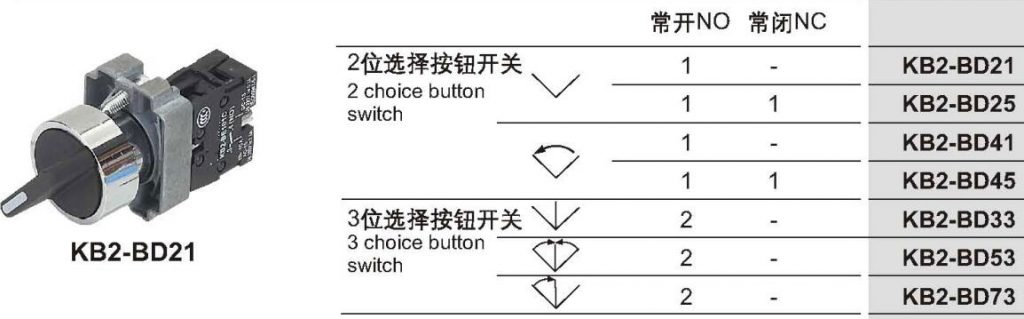 Rotary Selector Switch 2 Positions Select Knob 1NO+1NC Self-Lock Latching AC 600V 10A 22mm Panel Mount KB2-BD25