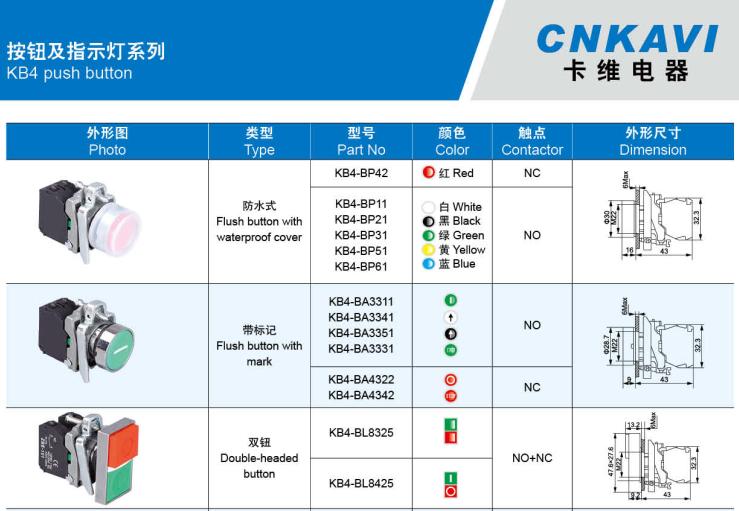 CNKAVI,KB4 push button