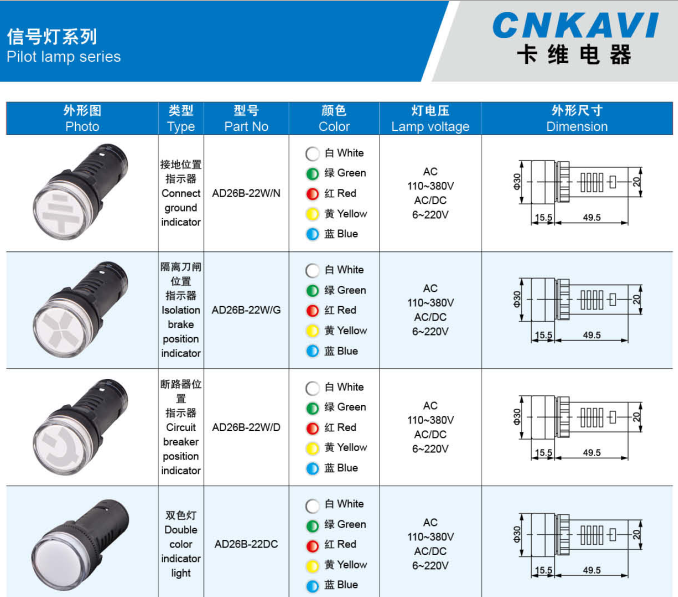 CNKAVI,Pilot lamp series